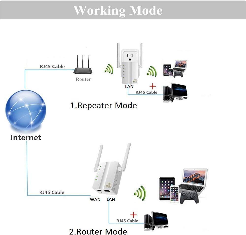2 External Antennas, WPS Function,2 in 1 Mode Aigital WiFi ...