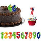 (10 Pack) Numbers and Balloons Birthday Candles: Wax Candles Digits 0-9 for Cake Topper, Cake Decorations, Birthday Decorations, Party Supplies