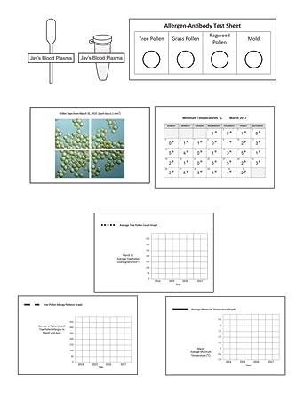 STO-161R - Description : Climate Change, Unassembled 10 Pack Refill