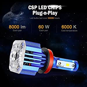 H11 H8 H9 LED Headlight Bulbs, Replacement Car LED Headlight Lamp Bulb with Built-in Cooling Fan, CSP Chips 60W 6000k 8000 Lm DC 9-30V Extremely Bright Headlamp All-in-One Conversion Kit