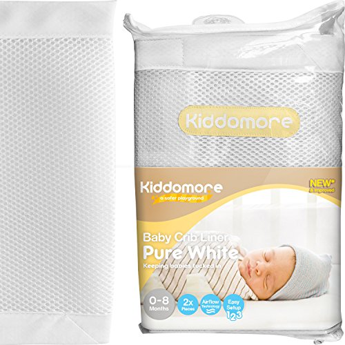 Best Value for Money Crib liner