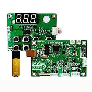M2 Nano board CO2