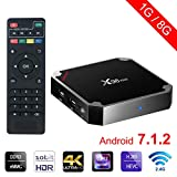 Sawpy X96 Mini Android TV Box 1GB +8GB Android 7.1 4K Smart TV