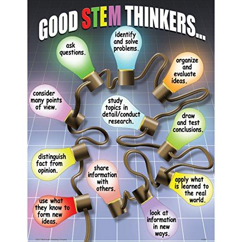 McDonald Publishing MC-P095 Stem Teaching Poster Set, Set of 4 by McDonald Publishing (Image #4)