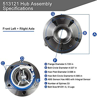 Autoround Wheel Hub and Bearing Assembly 513121 Front Axle for Allure, Aurora, Century, Lesabre, Impala 5 Lug w/ABS: Automotive