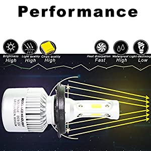 Vc H4 H7 H11 9005 9006 LED Headlight Bulbs Conversion Kits with 2 Pcs of Headlamp Bulbs 72W 8000LM COB Chips Fog Light (VS-2-H4)