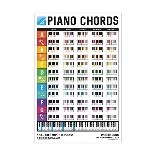 "iVideosongs Large Piano Chords Chart Poster (24""x36"") • Full Color Piano Keyboard Poster • Music Wall Chart for Teachers and Students • Includes 150 Music Tutorials Free"