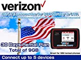 Verizon SIM Card 4G/LTE America Mobile WiFi Hotspot Rentals 300MB/day - 30 Day …