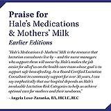 Hale's Medications & Mothers' Milk 2021: A Manual
