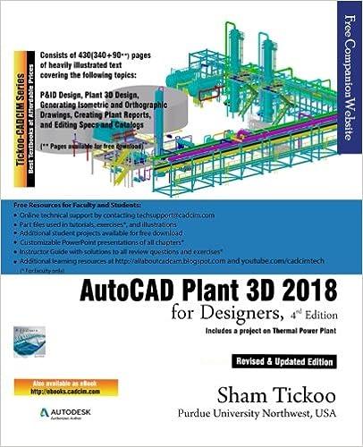 AutoCAD Plant 3D 2015 buy key