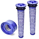 Techypro 2 Pre Filter + 1 HEPA Post-Filter Kit for Dyson V8, V7 Cordless Stick Vacuum, Dyson Filter Replacements Pre-Filter(965661-01) and Post-Filter (967478-01)