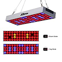 LED Grow Light Panel Full Spectrum with IR Veg & Bloom Dual Mode JCBritw 30W Plus Plant Growing Lamps Aluminum Made with Daisy Chain for Indoor Planting Hydroponic Greenhouse Seedlings Veg & Flower