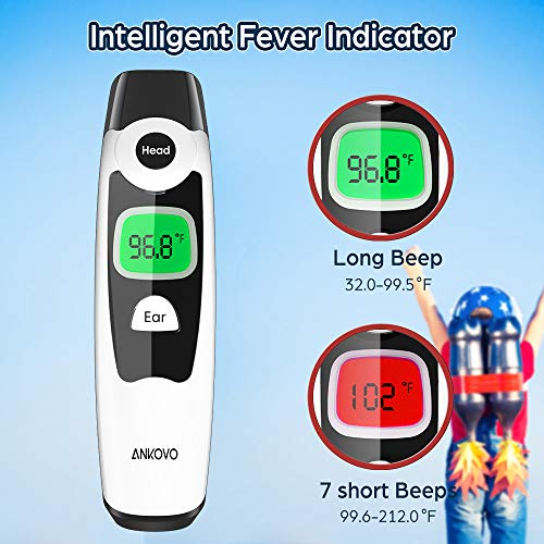 Thermometer, Thermometer for Adults Forehead and Ear, Infrared Thermometer for Adults with LCD Screen, Memory Recall, Fever Alarm, Upgrade Digital Thermometer for Adults, Kids and Babies