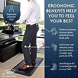 Sky Solutions Anti Fatigue Mat - Cushioned Comfort