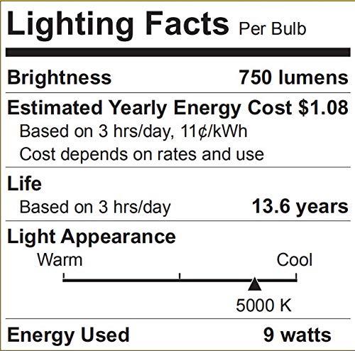 60W Equivalent, A19 LED Light Bulb, 5000K Daylight, E26 Medium Base, Non-Dimmable LED Light Bulb,750lm,UL Listed, 16 Pack