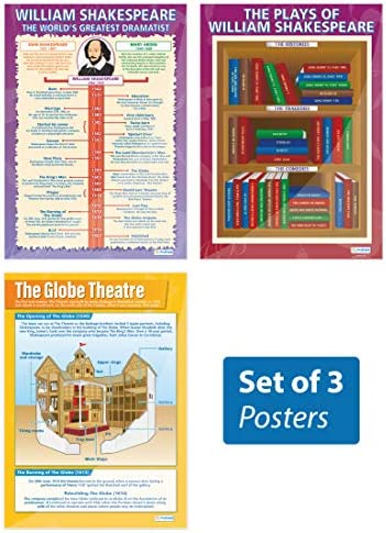 """William Shakespeare Posters – Set of 3 