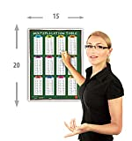 Learning Multiplication table tabs chart fully