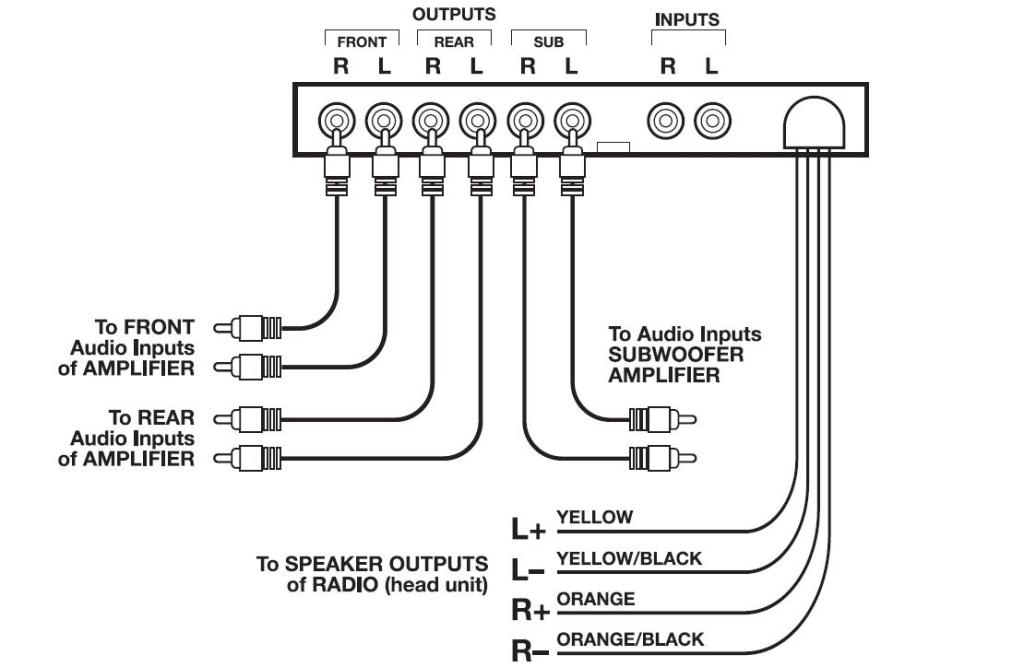 boss subwoofer wiring diagram bridging 4 channel amp