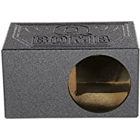 Rockville RQB10 Single 10 Vented Ported Subwoofer Sub Box Enclosure 1.4 cu ft