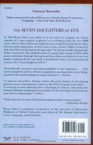 Pdf daughters the seven of eve
