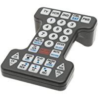 Hy-Tek bw-0561-rd Partner BW0561RD Universal Remote Control