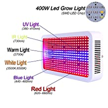 Grow Light Led, Gianor 400W Full Spectrum Led Lights for Plants Unique SMD 5730 LED Chips Grow Lamp for Indoor Plant Garden/Greenhouse Plants/Hydroponic(85~265V)
