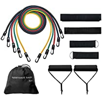[Upgraded] Homitt Professional Resistance Bands, 5pcs Exercise Bands with Protective Cover, Door Anchor, Ankle Straps, Foam Handles, Workout Guide, Carrying Bag for Indoor and Outdoor Physical Therapy and Workout