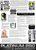 PLATINUM PRO by MANGROOMER - New Body Groomer, Ball Groomer and Body Trimmer with Lithium Max Battery, Bonus Extra Foil and Storage