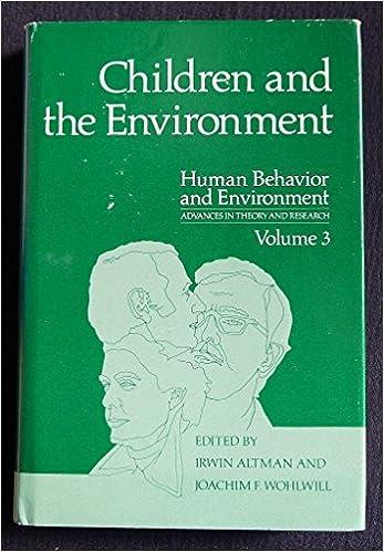 Human dating behavior