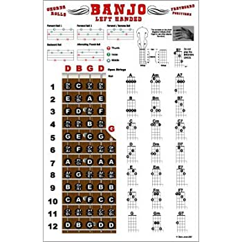 Amazon Left Handed Banjo Chords And Fretboard Poster Open G