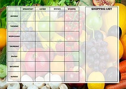 scambiare il pianificatore della dieta