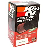 K&N YA-3502 Yamaha High Performance Replacement Air Filter