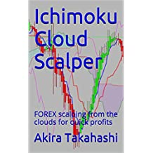 Ichimoku Cloud Scalper: FOREX scalping from the clouds for quick profits