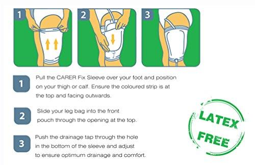 Tell Catheter hole into pee slid
