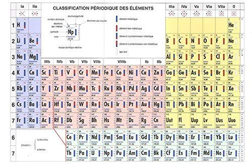 Classification Periodique Des Elements French Paperback 18 Aug 2014 Buy Online In Cook Islands At Cook Desertcart Com Productid 50238850