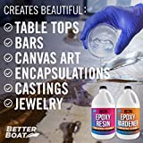 Epoxy Resin Crystal Clear Resin Kit Art Boat and