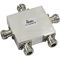 Altelix 4 Way Dual Band WiFi Signal Splitter Combiner 2.4GHz & 5.8GHz for WiFi GPS