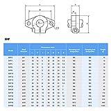 uxcell 16mm Shaft Support SHF16 Flange Mount Linear Motion Slide Rail Guide Blocks for CNC 3D Printer Pack of 2