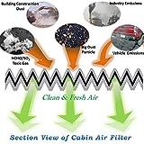 2 Pack Cabin Air Filter for Hyundai Elantra