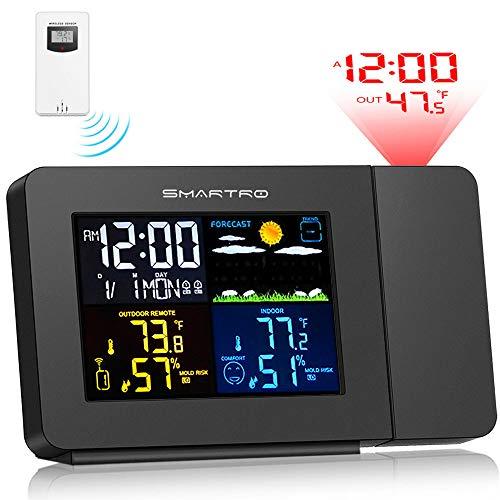 SMARTRO SC91 Projection Alarm