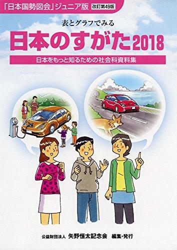 日本のすがた:日本をもっと知るための社会科資料集