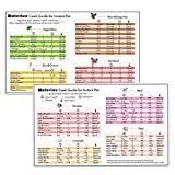 WaterLuu Cheat Sheet Magnets, Instant Pot Electric Pressure Cooker Cook Time Quick Reference Guide Fridge Magnet Charts, Instapot Accessories Sticker Decal | Large& Legible Fonts - 2 Disparate Sheets