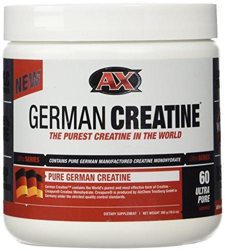 Best creatine supplement in the world