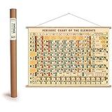 """Vintage Poster Set mit Holzleisten (Rahmen) und Schnur zum Aufhängen, Motiv """"Periodensystem der Elemente"""""""