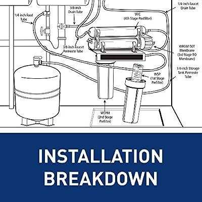 American Plumber WRO-2550 Reverse Osmosis System