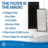 Medify MA-40B V2.0 Medical Grade Filtration H13