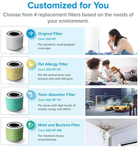 LEVOIT Air Purifier for Home Allergies Pets Hair Smokers in Bedroom, H13 True HEPA Air Purifiers Filter, 24db Quiet Air Cleaner, Remove 99.97% Smoke Dust Mold Pollen for Large Room, Core 300, White 51 0Q7zn4jL