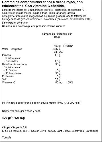 Smint Caramelo Comprimido sin Azúcar Tin con Sabor a Frutos Rojos - 12 unidades de 35 gr/u: Amazon.es: Alimentación y bebidas