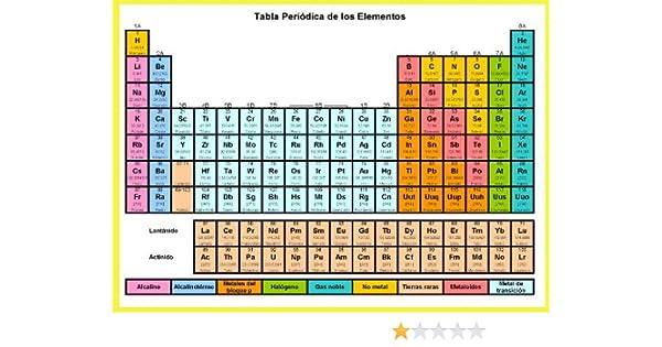 amazoncom tabla periodica de los elementoshoja de referencia spanish edition ebook john nascimentos kindle store