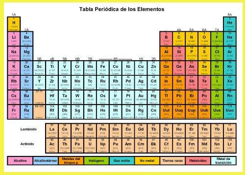 Amazon tabla periodica de los elementoshoja de referencia tabla periodica de los elementoshoja de referencia spanish edition by nascimentos john urtaz Images